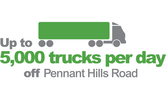 Up to 5,000 trucks per day off Pennant Hills Road